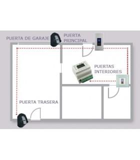 Panel de control para escáner biometrico Ekey Multi