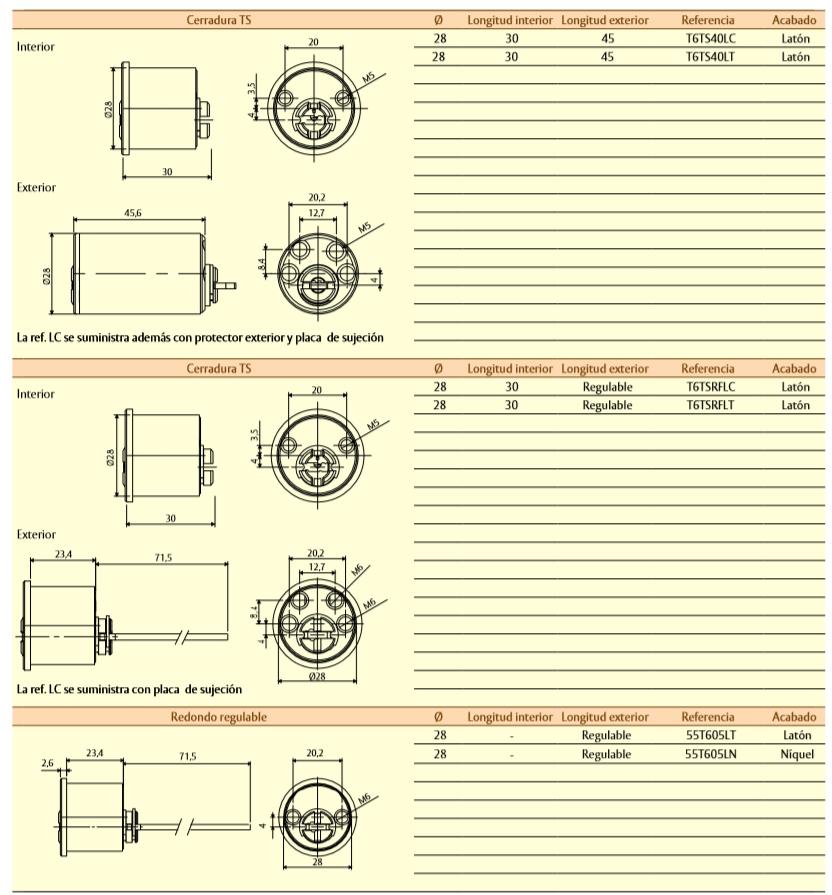 TESA CILINDRO T60 para cerradura TS