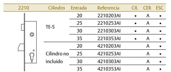 TESA/TESA cerraduras metalicas 2210